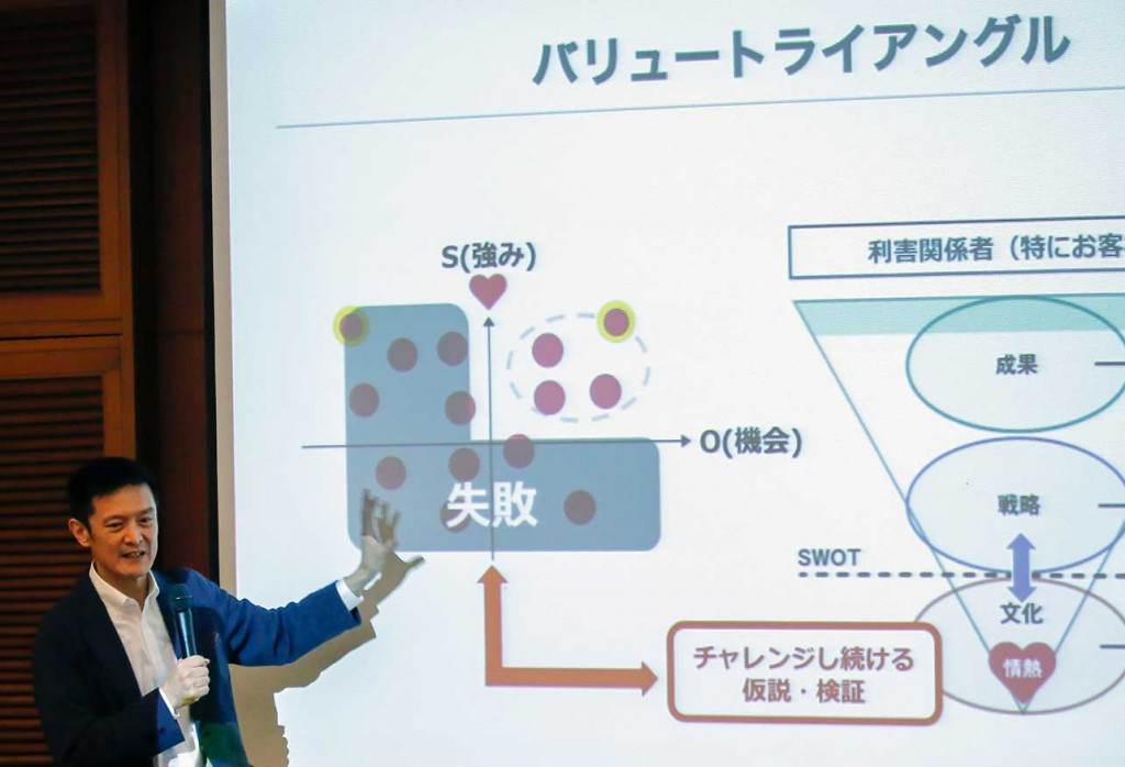Masahiro Mitomi held a seminar in Korea on 'Invisible Assets Management'