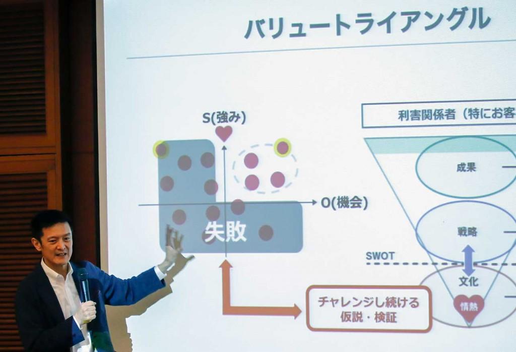 三冨 正博が韓国で「見えない資産経営」の講演を行いました。
